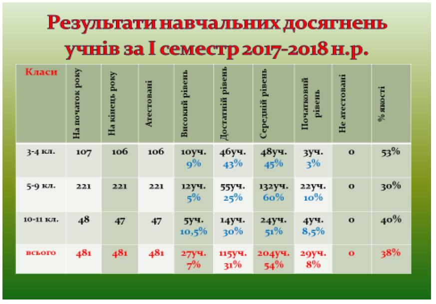http://mel-school23.at.ua/0_2018.png
